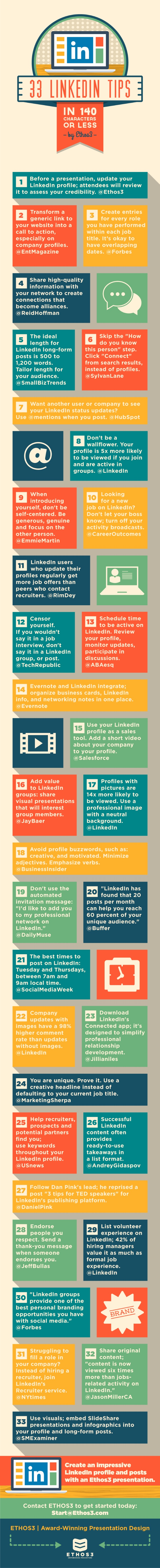Infographic 33 Linkedin Tips