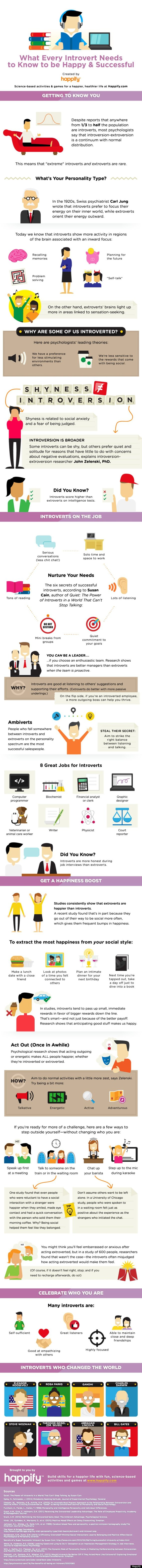 o-INTROVERTS-HAPPY-570