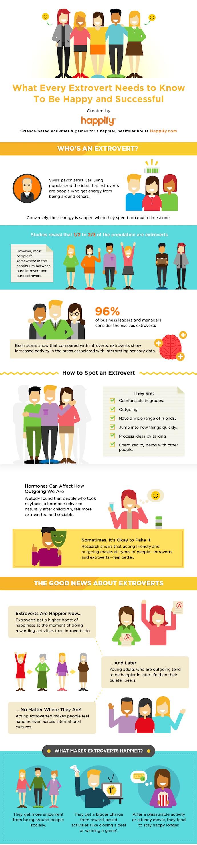 extravret infographic