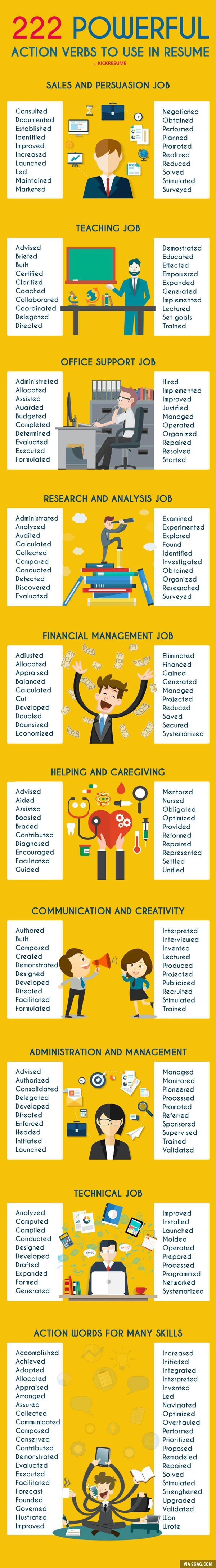 Resume Tips Action Verbs